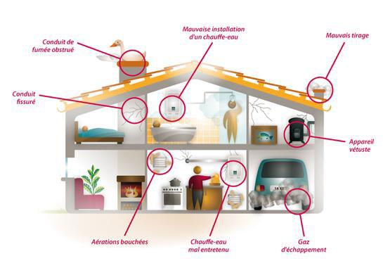 entretien de vos appareils de chauffage po le ou foyer de chemin e. Black Bedroom Furniture Sets. Home Design Ideas